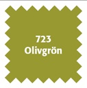 Textile Colour nat. olivgrön 30-60°