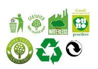 Ekologisk tvål