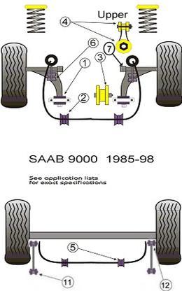 Page266613 additionally Pf5312 pff66 120 also  on 1998 saab 9000 black