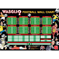 Wasgij? #21 - Football Fever! 2x1000 bitar