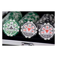 Pokerset Deluxe 500 High Stakes