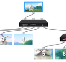 Fx4 Multidisplay enhet med DisplayPort-output