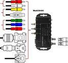 JMC Multi till SDI konverterare (100-521-1)