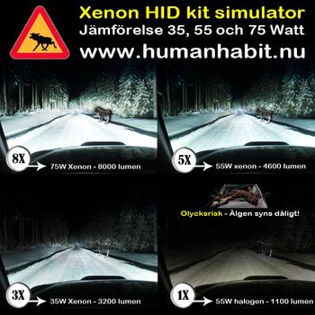 Xenonkit 55W slim CNlight XenShine™