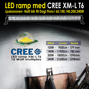 Fempack 60W LED extraljus CREE diameter 180mm