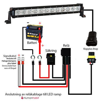 240W LED ramp CREE XB-D curved E-mark 1137 mm