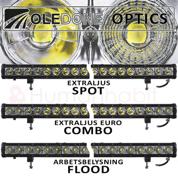240W LED ramp CREE Oledone WD-240N10