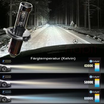 55w H4 mini bi-xenon kit reläkabellös