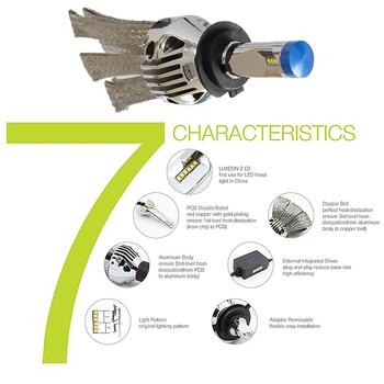 LED konvertering 2600 lumen fläktlös patent Philips luxeon 9-32V