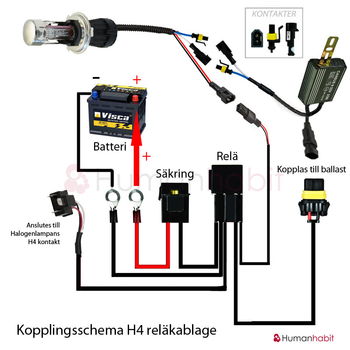 55w H4 Bi-Xenon CNlight speedstarter kit