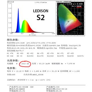 LEDISON S2 Headlights - H10