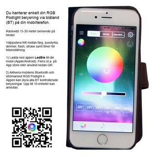 RGB Podlight 4