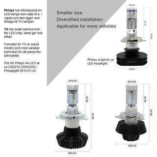 Luxtar 7G Headlight H4
