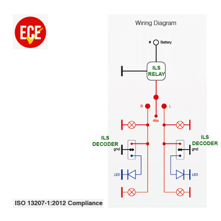 ILS Signal Decoder
