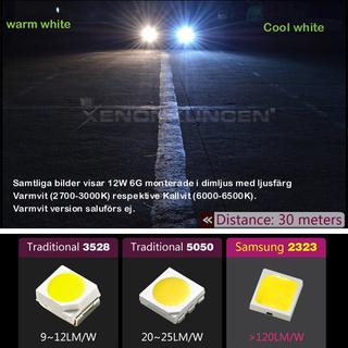 3156 12W LED