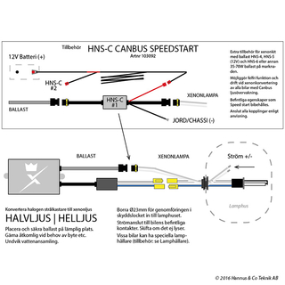 HNS-C Canbus Speed Start