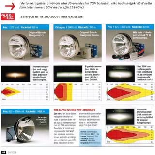 Extraljus NBB225 60W Xenon