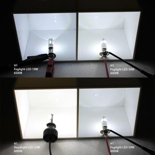 H1 10W Foglight LED