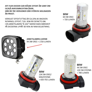 9006 30W Foglight LED