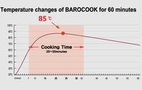 Barocook Matlåda 1200 ml