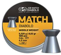 JSB Match Diabolo, Gevär 4,5mm - 0,520g