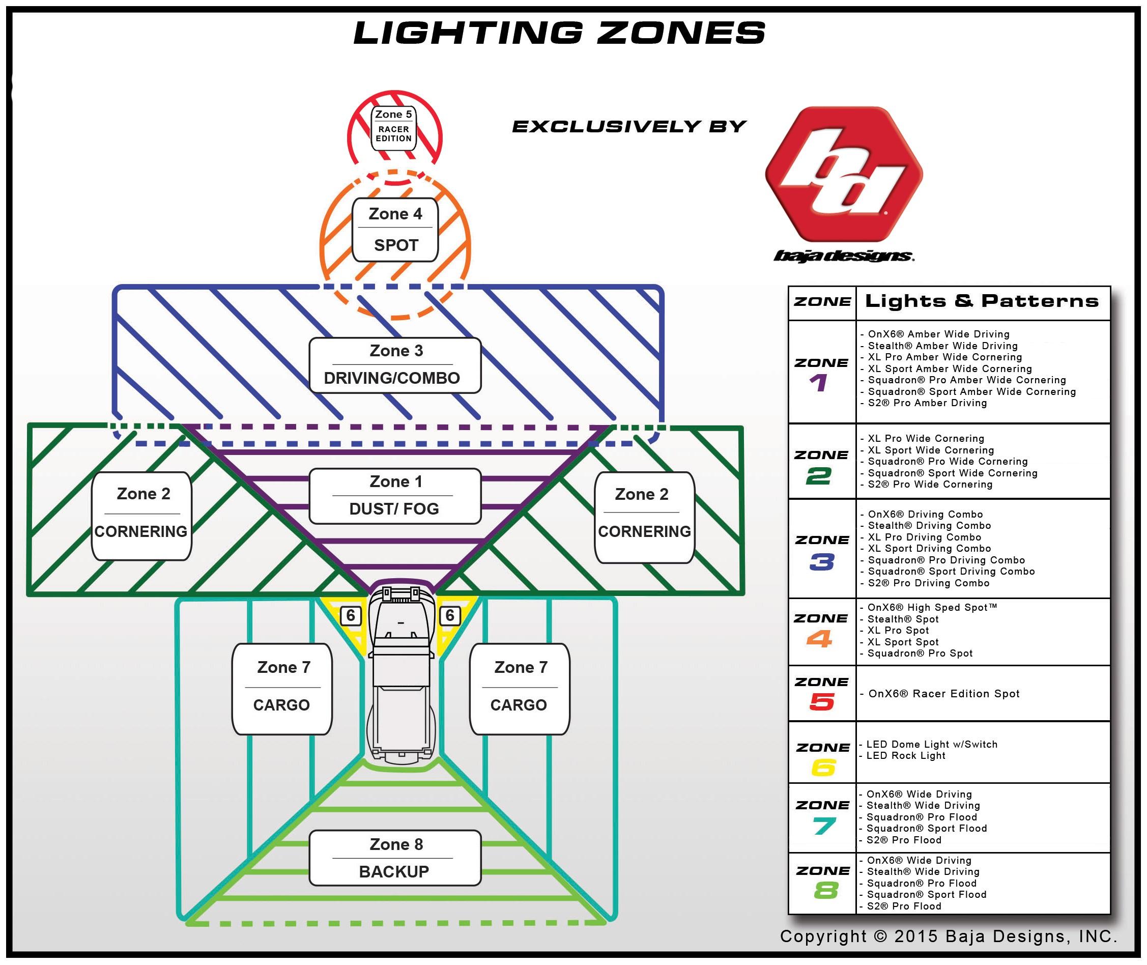 25655746 origpic 73a67f baja designs wiring instructions wiring diagram essig