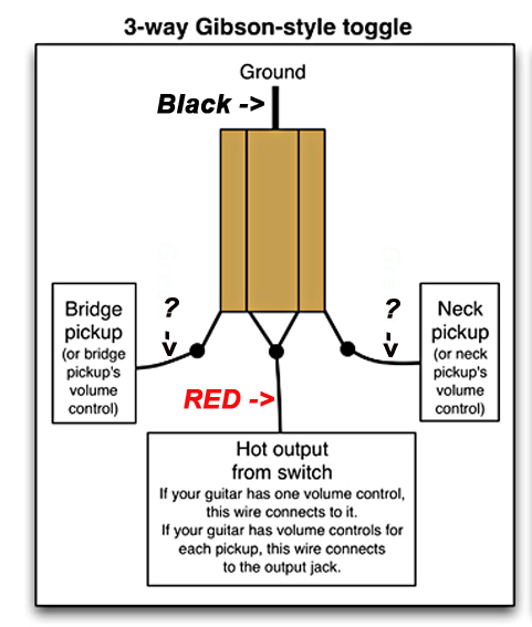 3 way guitar switch wiring diagram 28 images how do i wire an hh rh sauhosting us Gibson Humbucker Wiring -Diagram wiring diagram guitar 3 way switch