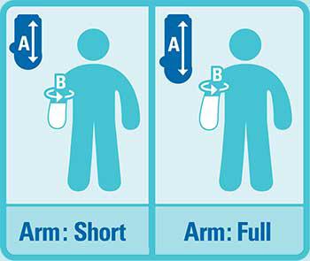 skydd för gipsad arm